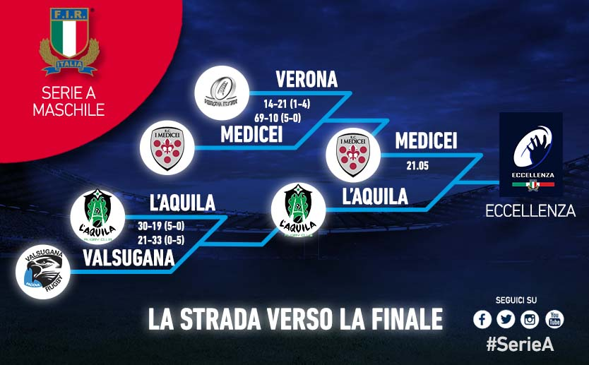 RUGBY FINALE SERIE A DOMENICA 21 PARMA